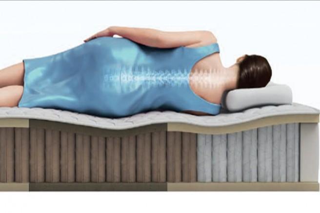 Omurga Sağlığınız İçin Doğru Yatak Seçimi
